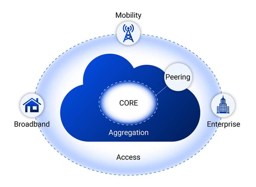 Aggregation-diagram