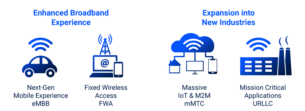 5G-infrastructure-and-services