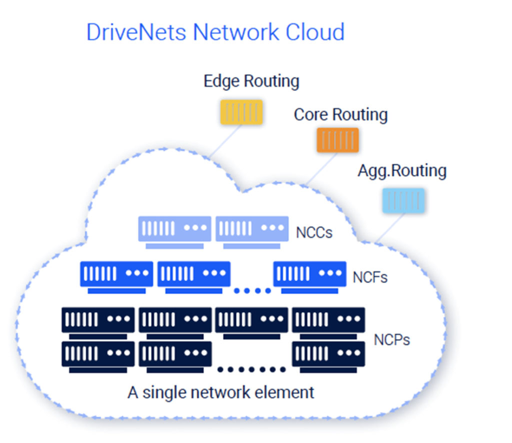 WHat-is-network-cloud-diagram